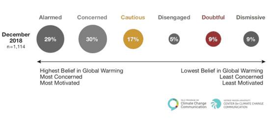 globalwarming-harm-3-550.jpg