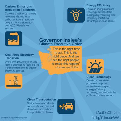 Climate Executive Order