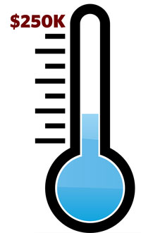 fundraising thermometer-95k